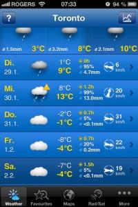 Wetter - auf und ab