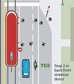 Anhalten für streetcars