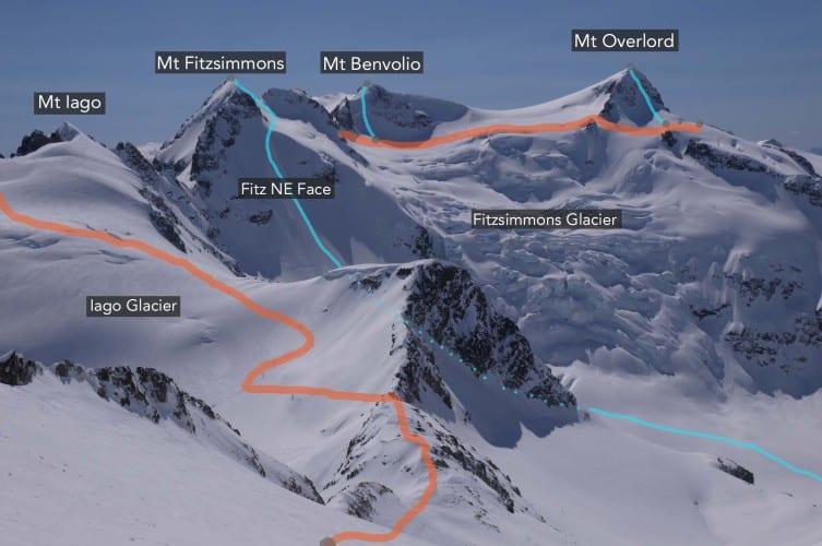 Die Gipfel